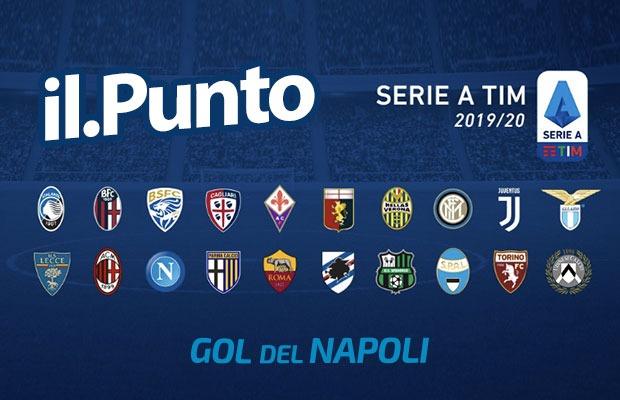 Serie A Il Punto Sulla Quarta Giornata Gol Del Napoli
