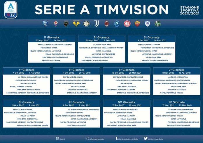 Serie A donne, il calendario   Gol del Napoli